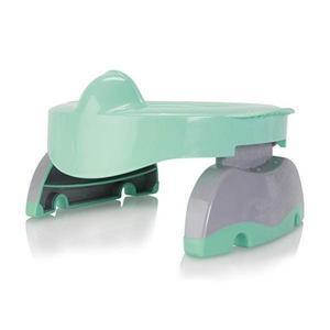 Olita portabila Potette Plus PREMIUM turquoise imagine